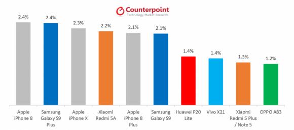 【スマホ】サムスン、Galaxy S10 Plusに「5カメラ」搭載でアップルに反撃 YouTube動画>1本 ->画像>85枚